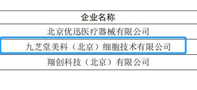九芝堂美科获得2020年中关村示范区科技型小微企业研发费用支持
